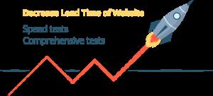 Wordpress Speed Optimization Service for $75 ⚡ Load in